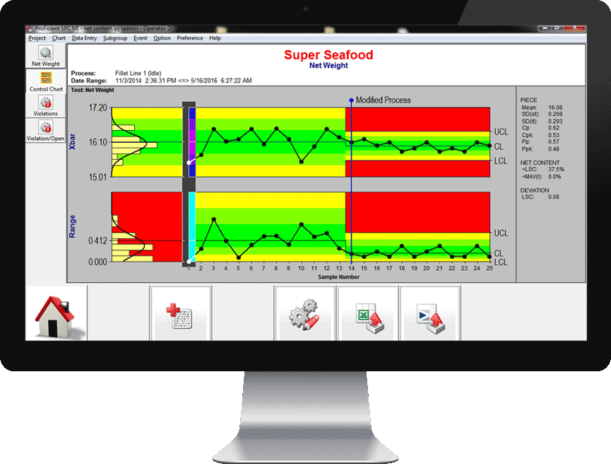 Monitor all manufacturing processes