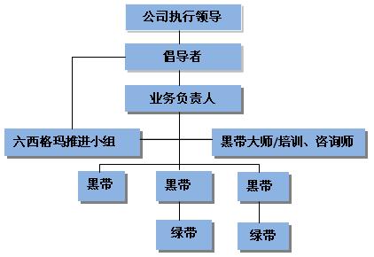 监督站组织结构图