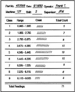 qc7大手法——记录直方图数据