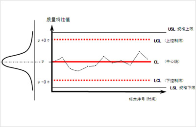 1  spc的基本原理_数字图片1到10
