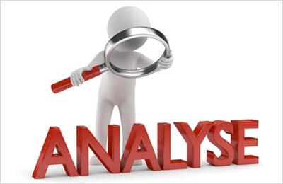 深度剖析5S现场管理不成功的三大原因