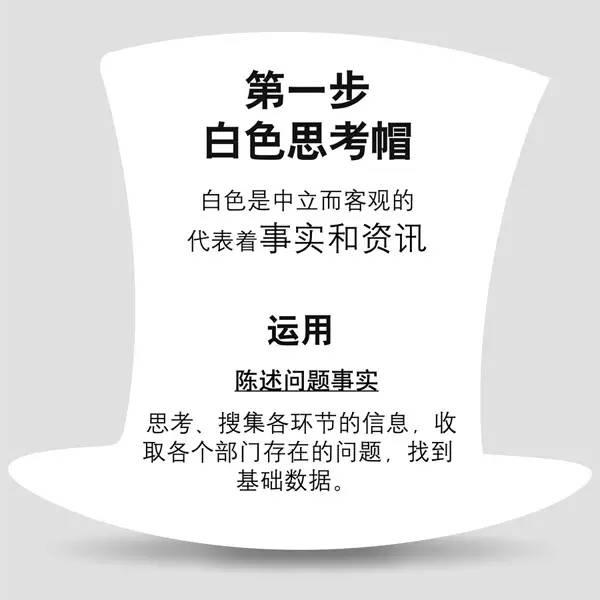 质量工具——白色思考帽