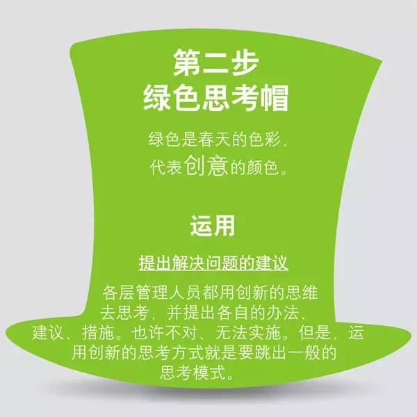 质量工具——绿色思考帽