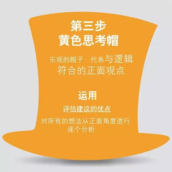 质量工具——黄色思考帽