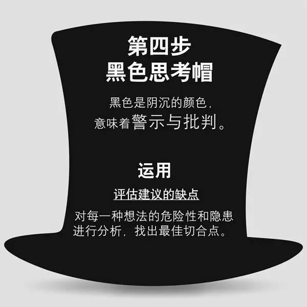 质量工具——黑色思考帽